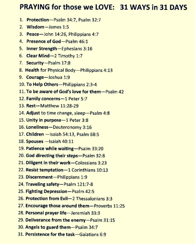 31Ways to Pray